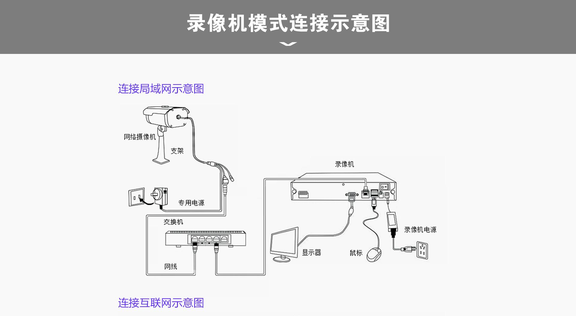 录像机连接.jpg